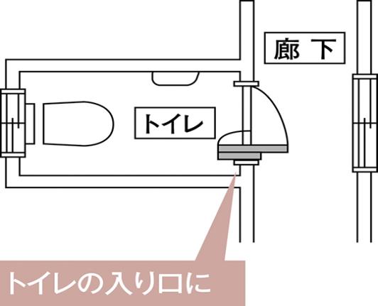 节约空间示意图.png